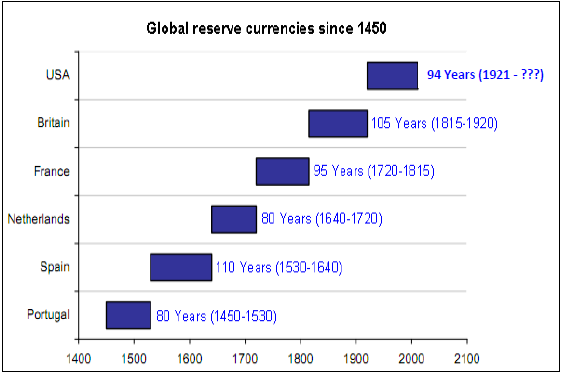 CurrencyHistory.png