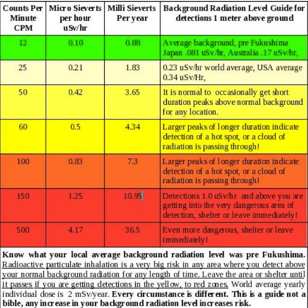 radiation-cpm.jpg